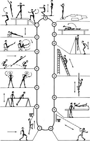Средства профессионально прикладной физической подготовки  Рис 10 1 Комплекс прикладных физических упражнений инженера строителя