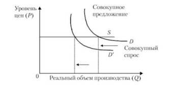 Кейнсианская девушка модель равновесия курсовая работа работа девушка модель примерок