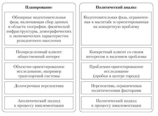 free политика московских князей конец