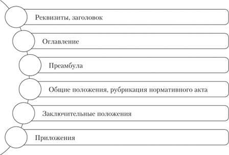Гуреевское сельское поселение Дубовского района