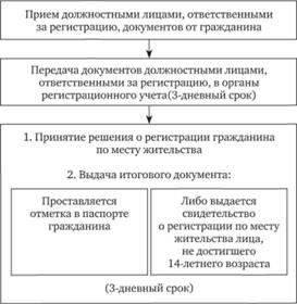 Скачать закон о сми 2013