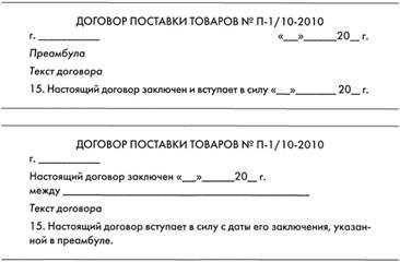 Дата и момент заключения договора, Место заключения договора