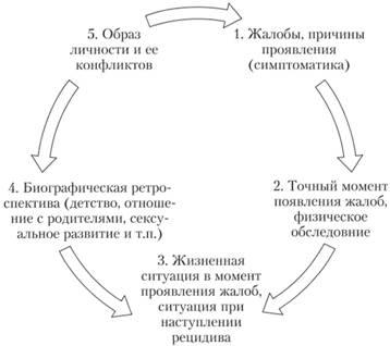 Психодинамическая девушка модель работы с клиентом веб модели работать бесплатно