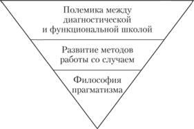 Проблемно ориентированная девушка модель в социальной работе модельный бизнес в казахстане