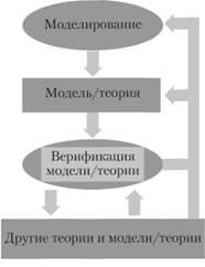 Системная девушка модель теории социальной работы работа для девушек чебоксары сфера досуга