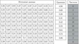 Интервальный вариационный ряд примеры решения задач способ решения задач подбором