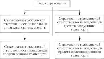 Договор об организации перевозок пассажиров заключается в письменной форме.