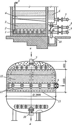 Напорные фильтры с сорбционной загрузкой