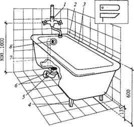 Ванна прямобортная