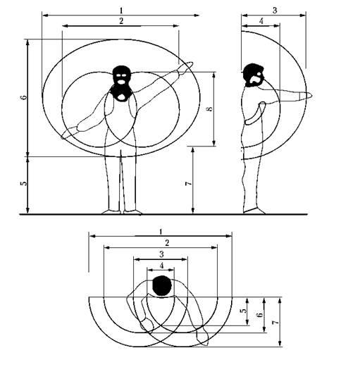 (1-8) рук человека в