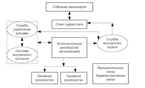 Система корпоративного