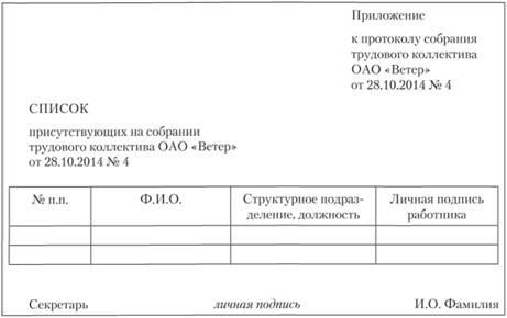 Протоколы заседаний: составление и оформление