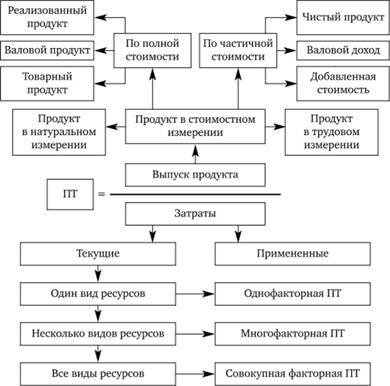 Детская стоматологическая поликлиника советская ул