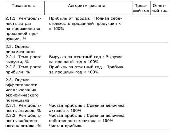 финансовый экспресс анализ - фото 2