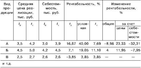 Факторный анализ учебники