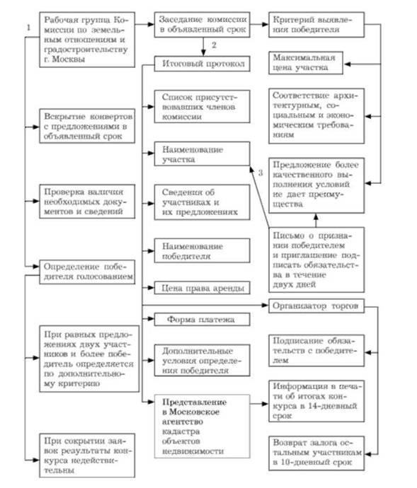 Схема 15.13.