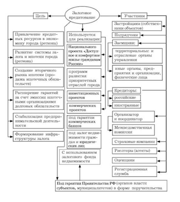 Схема 17.2.