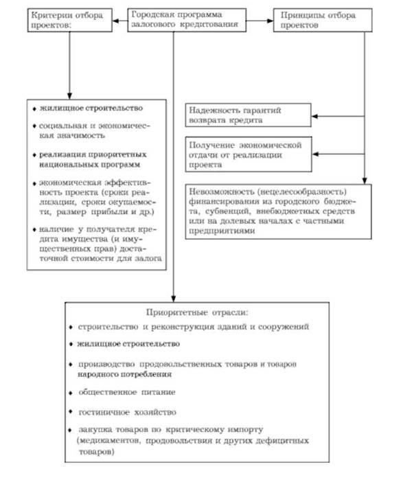 Схема 17.6.