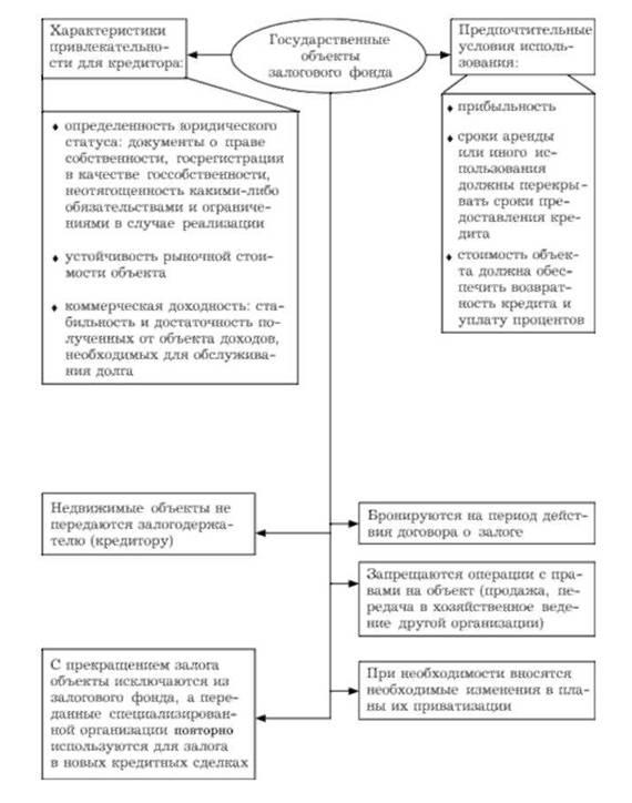Схема 17.11.