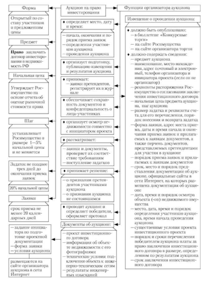 Схема 18.12.