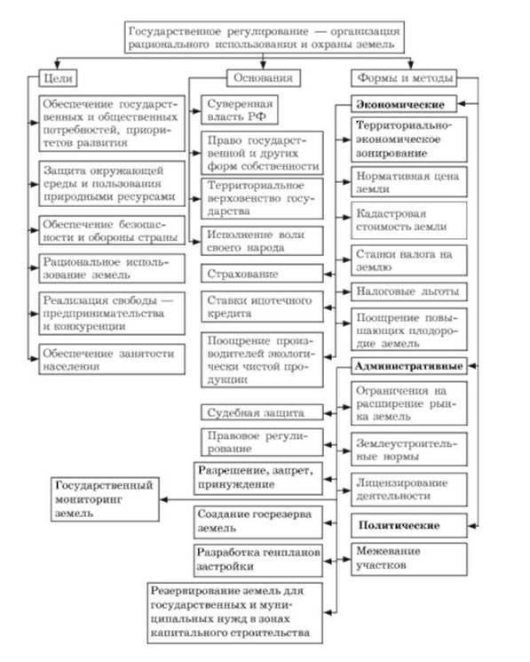 Схема 20.2.