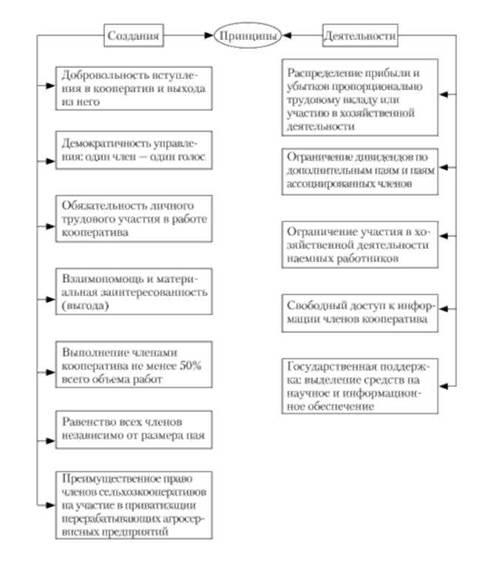 Схема 1.11.