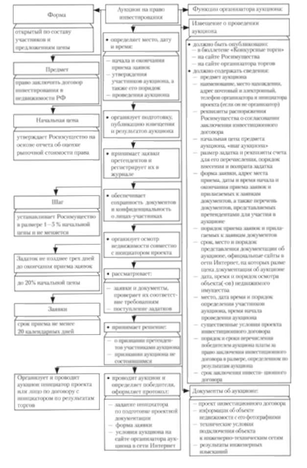 Схема 14.17.