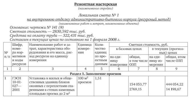 сметная таблица образец