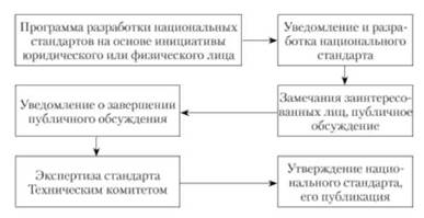http://studme.org/imag/econom/lif_stmet/image017.jpg