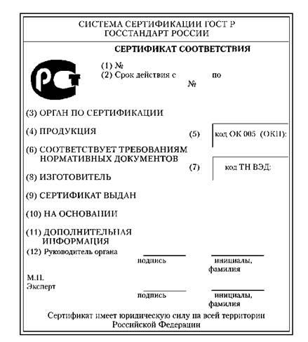 Форма сертификата соответствия