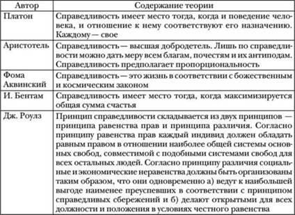 Философия Канта Шпаргалка