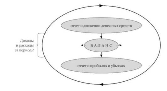 Система аналитических
