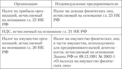 Дебет-Кредит № 09 :: Прием-передача дел бухгалтерами