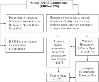 Схема 46
