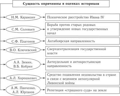 Схема 65