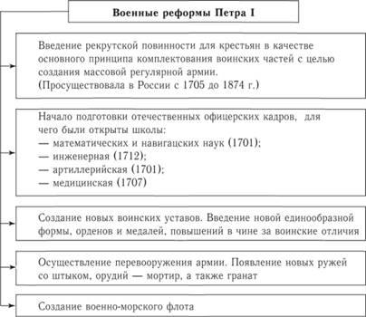 Схема 107