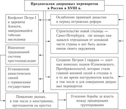 Схема 114
