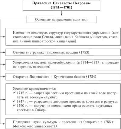 Схема 119