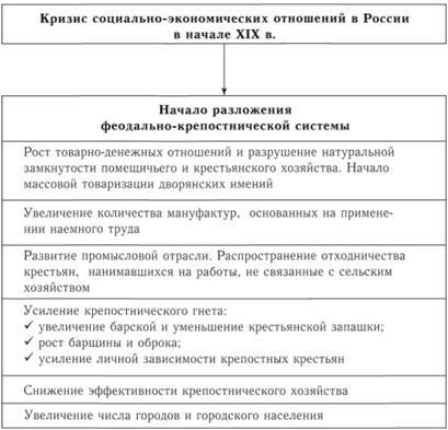 Схема 128