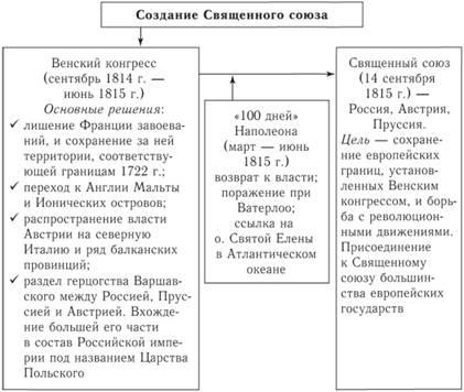 Схема 141
