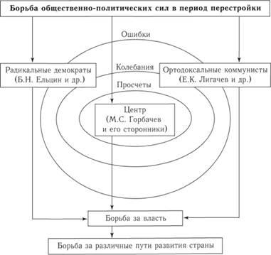 Схема 264