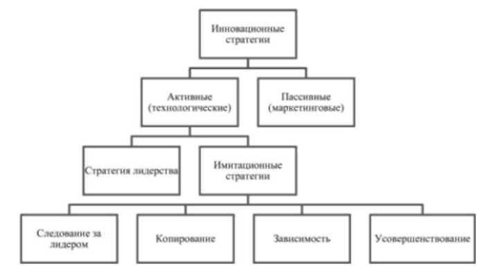 концепция развития предприятия образец - фото 4