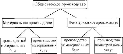 Лекция 9 производственная логистика