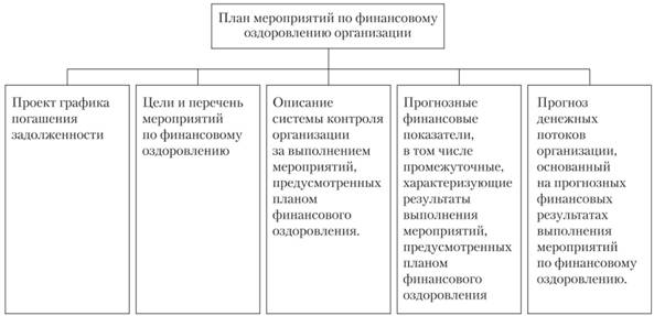 Мобилизационный план предприятия образец
