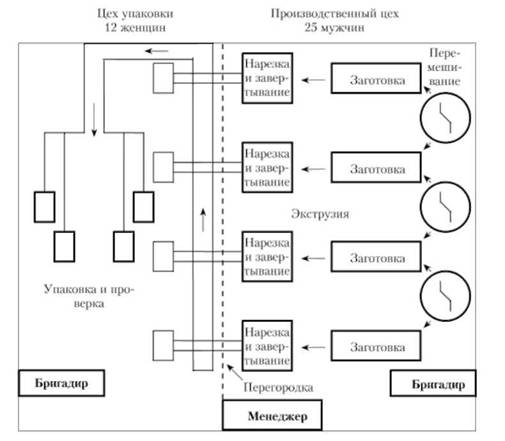 План помещений и схема