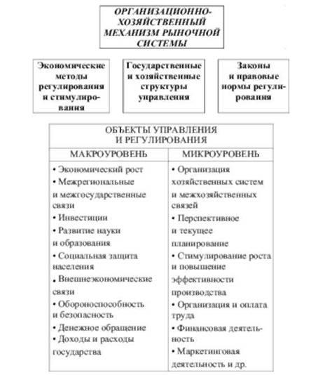 Система государственного