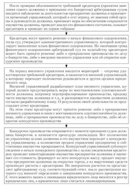 Схема 6.3.