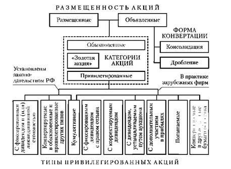 Схема 2.11.