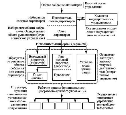 Схема 2.13.