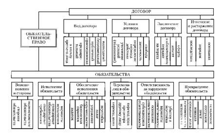 Схема 4.5.